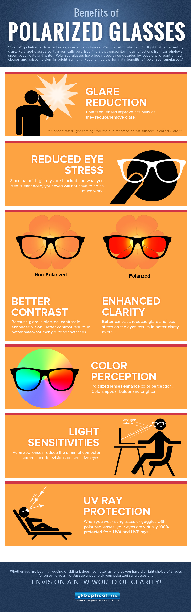 Benefits Of Polarized Sunglasses  qtoptometry benefits of polarized glasses